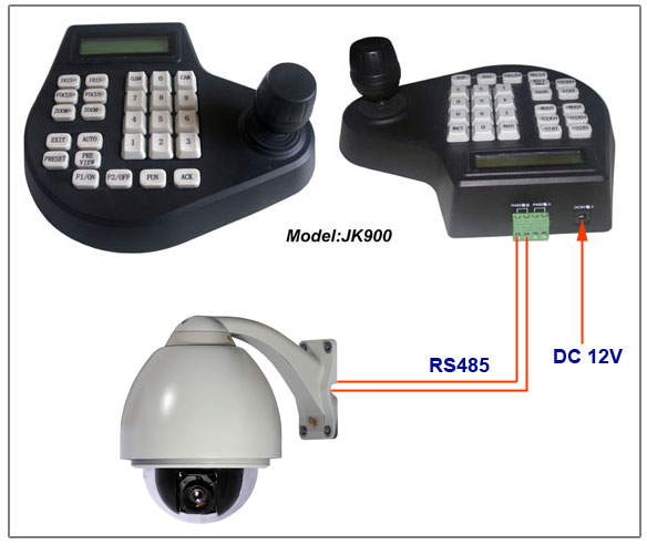 What is ptz camera controller pelco