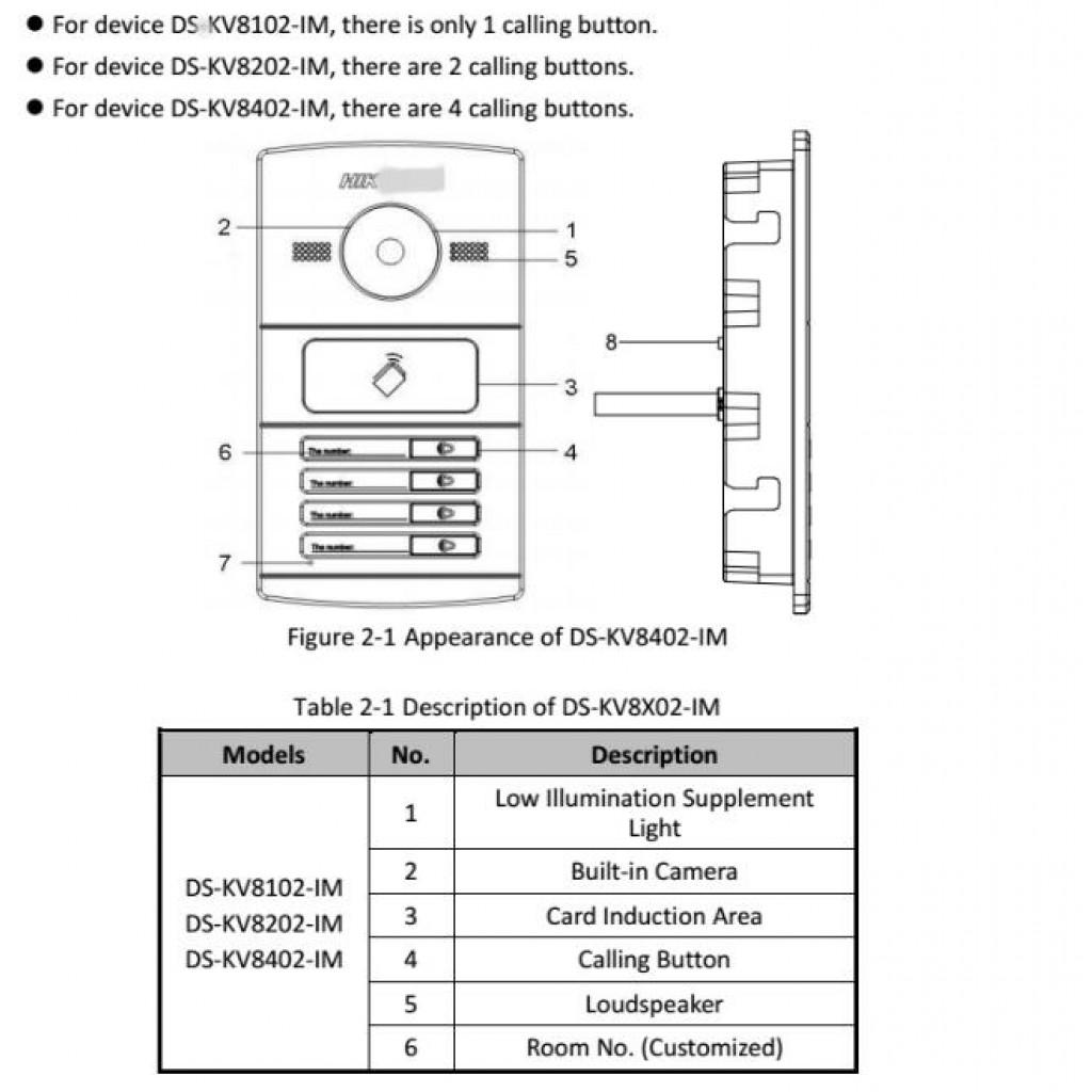 Ds Kv8102 Im Water Proof Metal Villa Door Station Hikvision Card Access Wiring Drawing Intercom Control