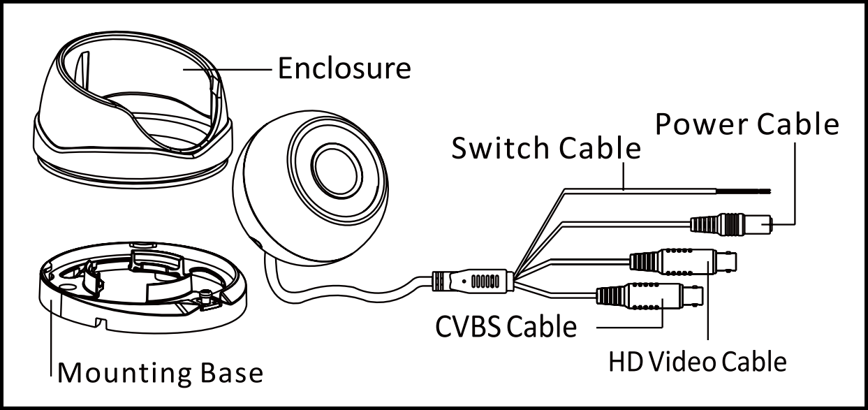 Swann Security Camera Wiring Diagram as well Cat5e Wiring Diagram Data additionally Security Camera System With Wifi in addition Ptz Controller Wiring Diagram furthermore Wiring Diagram Backgrounds. on ip hd camera wiring diagram
